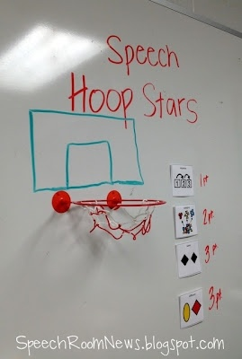 Speech/Language basketball ideas for March Madness