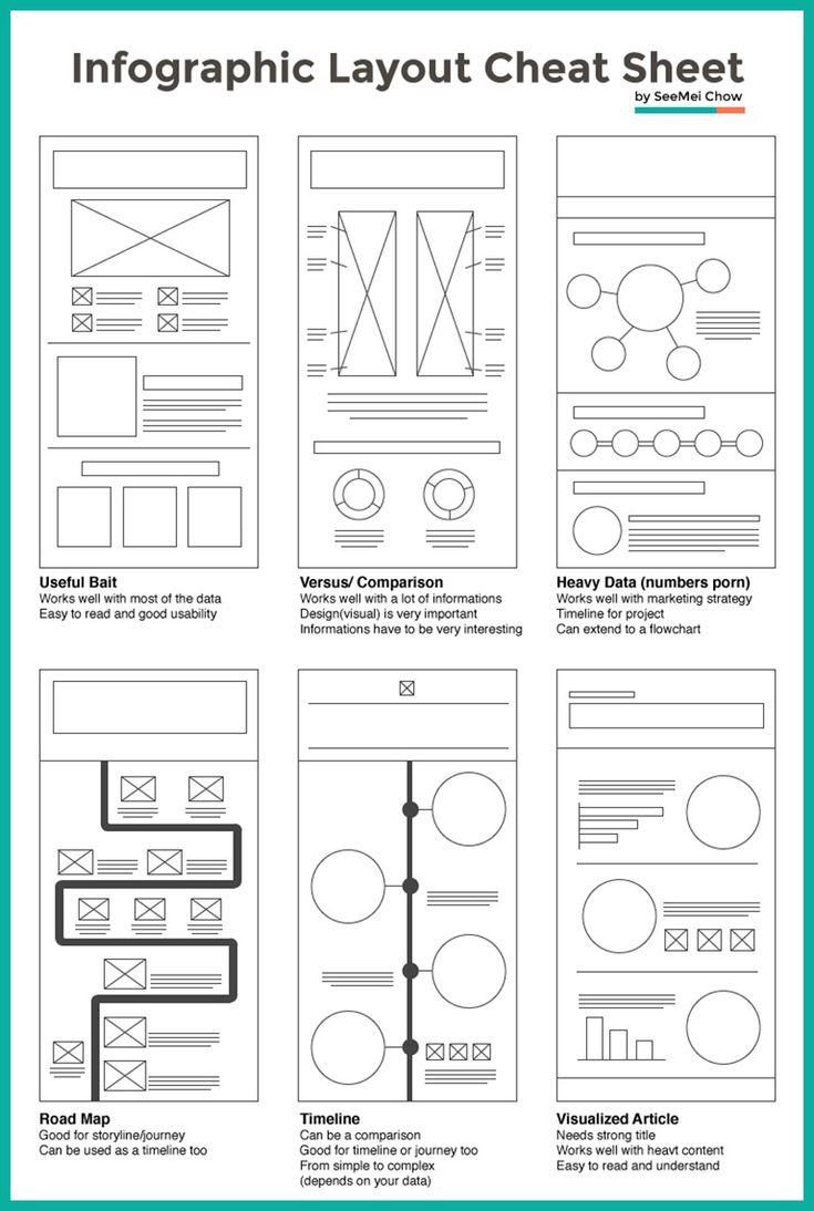 инфографика, создание, расстановка элементов, макеты