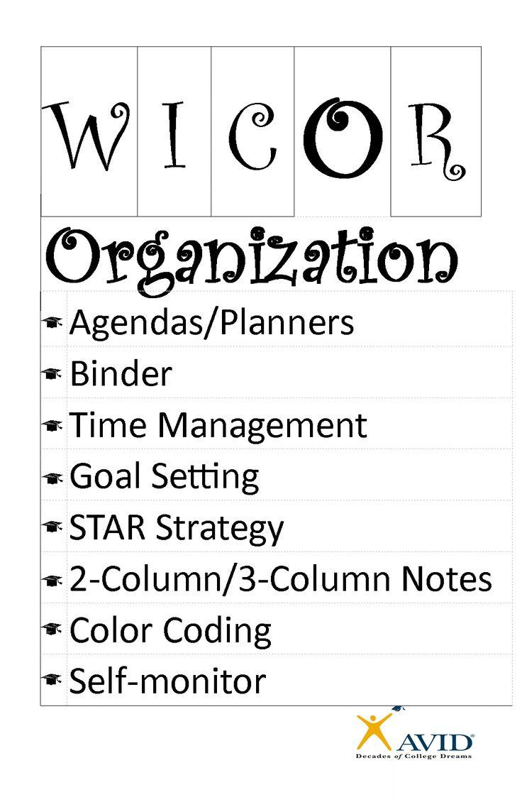 wicor checklist - Google Search