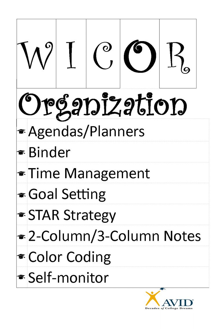 wicor checklist - Google Search