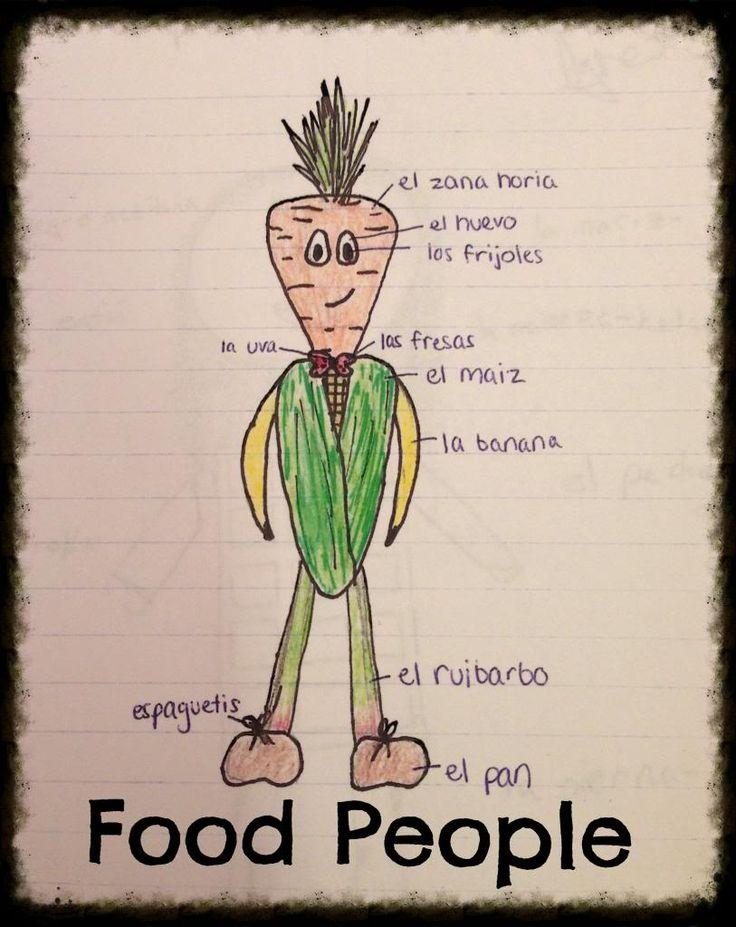 Debbie's Spanish Learning: Food People Drawings - Adorable!