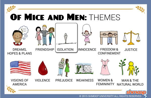 high school essays of mice and men Check out great of mice and men american dream essay writing works that students have to read during their studies at high school is of mice and men.
