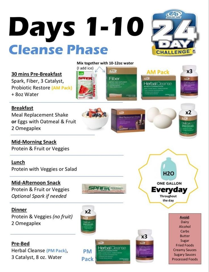 Advocare 24 Day Challenge... days 1-10 cleanse.
