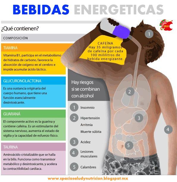 Las bebidas energizantes contienen principalmente compuestos de cafeína Más info: +593986725906 desde cualquier parte del mundo