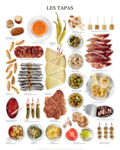 Tapas Art Print...pretty funny....in French (!) and Spanish....some of the tapas are a little weird but most are right on!