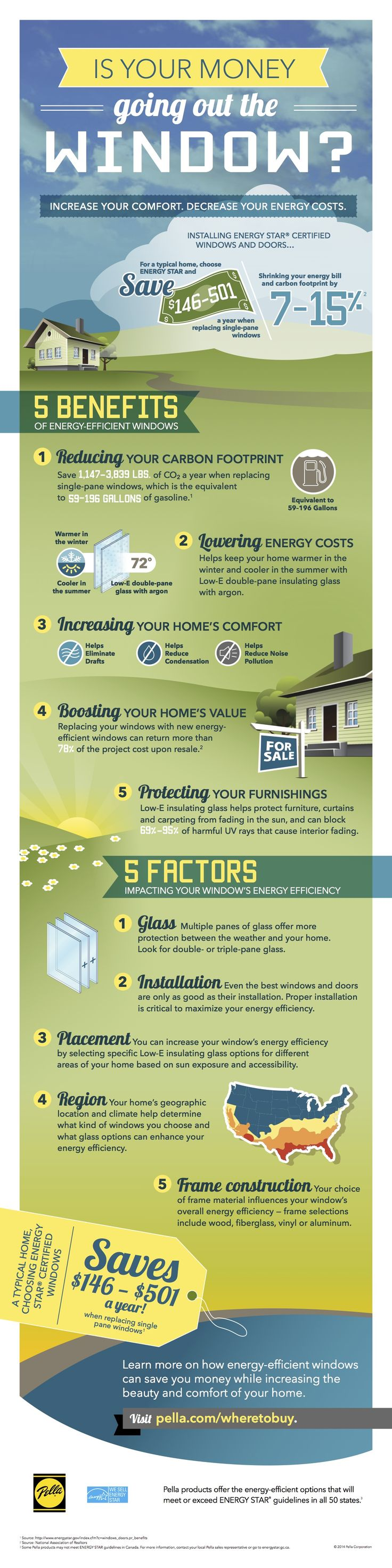 35 best energy saving tips images on pinterest energy for What makes a window energy efficient