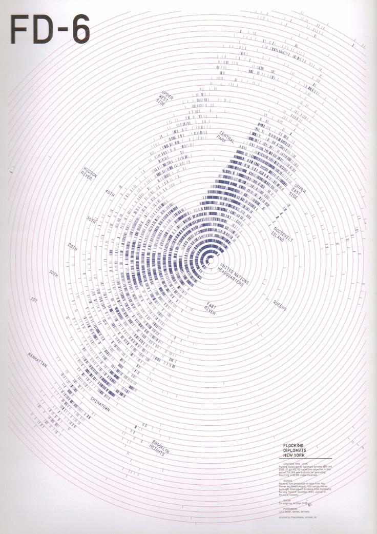 Datacircles-Flocking-Diplomats-6-FD-6.jpg (2480×3508)