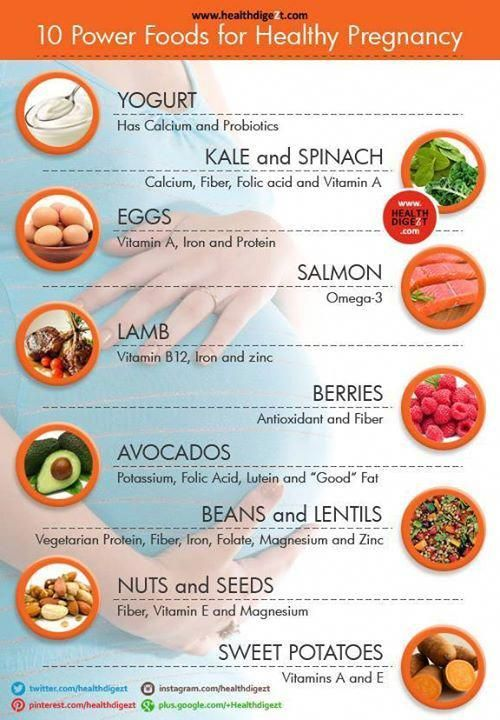10 Power Food For Healthy Pregnancy! Great foods to eat while pregnant! Keep mak…