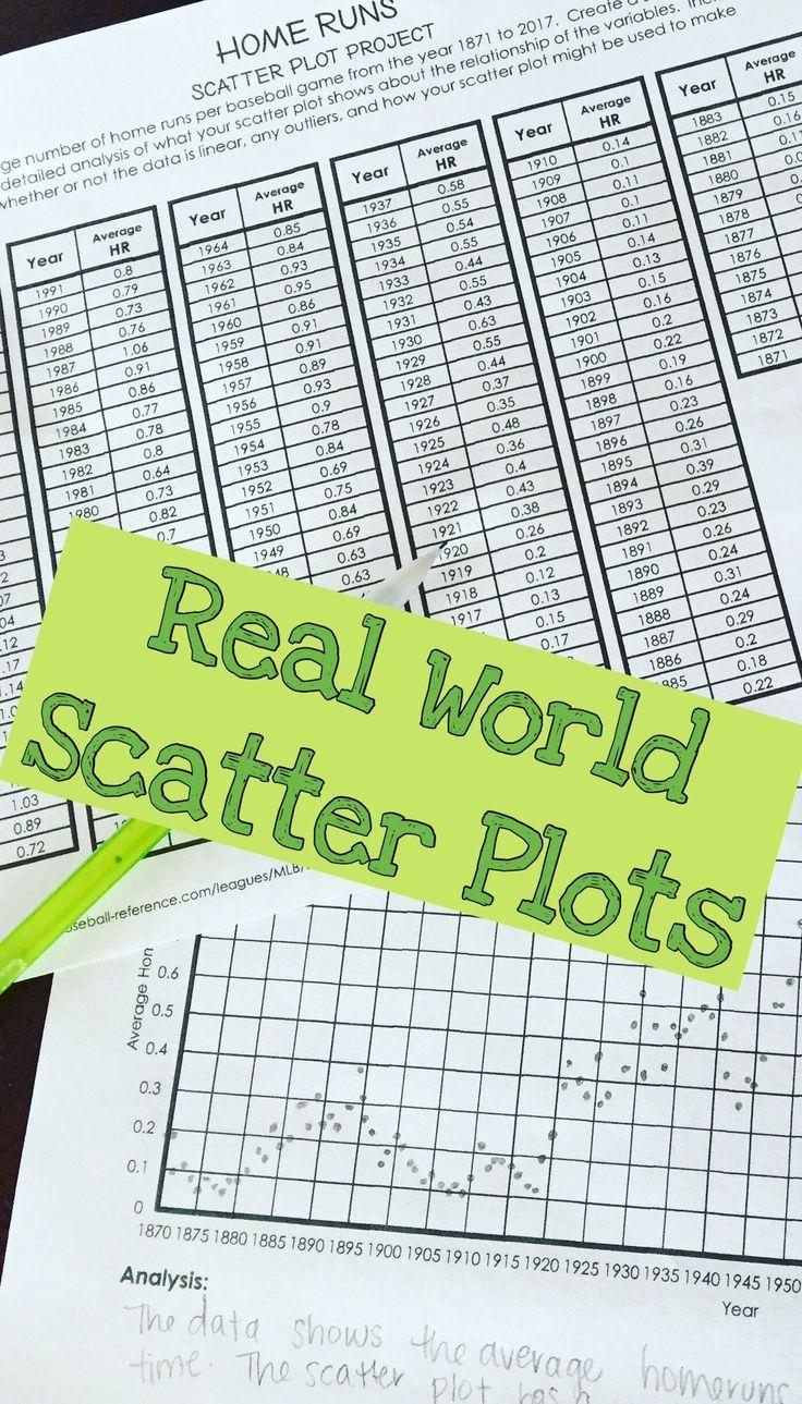 Scatter plots worksheets 8th grade scatter plot scatter