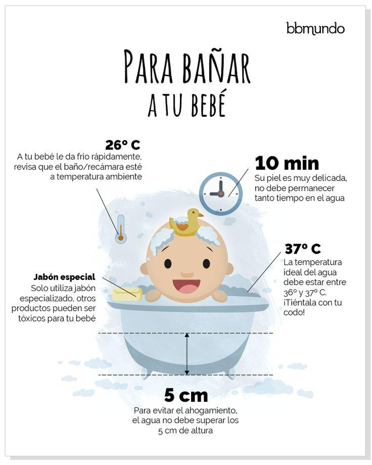 ¿Cómo bañar a un bebé? Consejos para que bañar a tu bebé no te dé miedo.