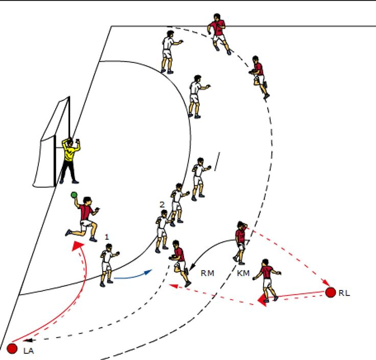 37 best handball drills images on pinterest