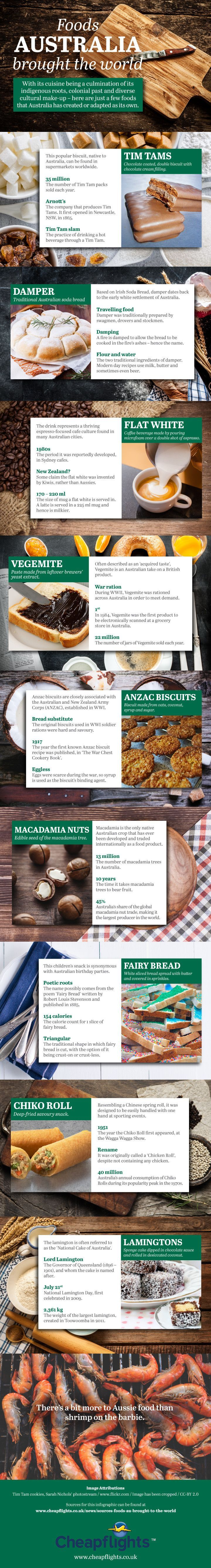 Foods that Australia Brought the World    #infographic #Food #Australia