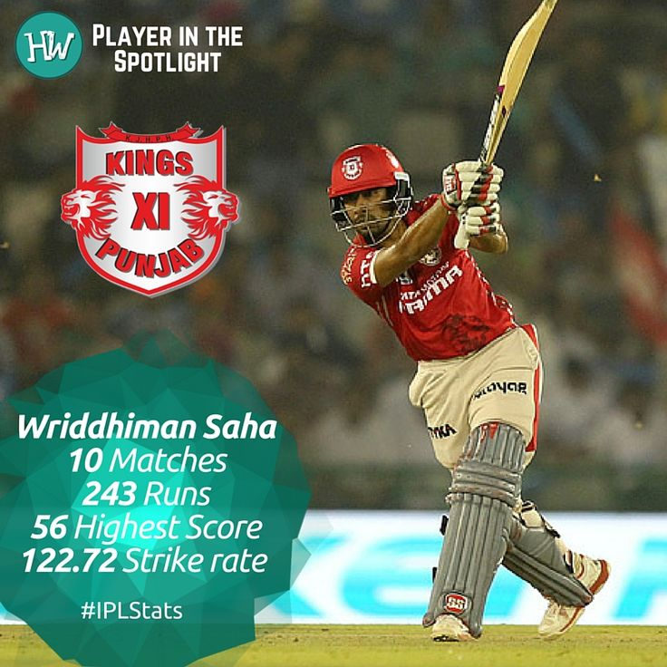 Our Player in the Spotlight for Kings XI Punjab is