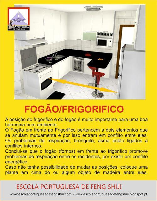 Escola Portuguesa de Feng Shui: FOGÃO/FRIGORIFICO