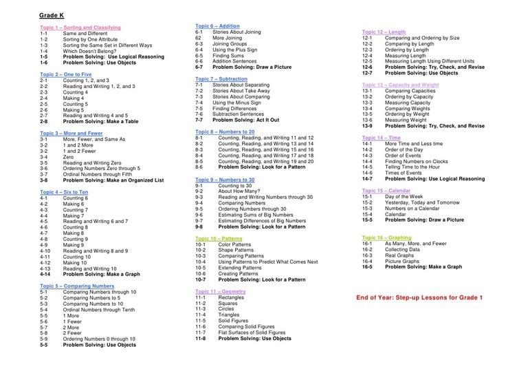 envision-math-k-6-topic-list by teamteach via Slideshare