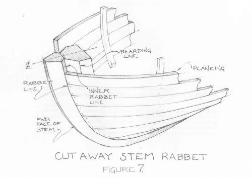 Ship Keel Diagram