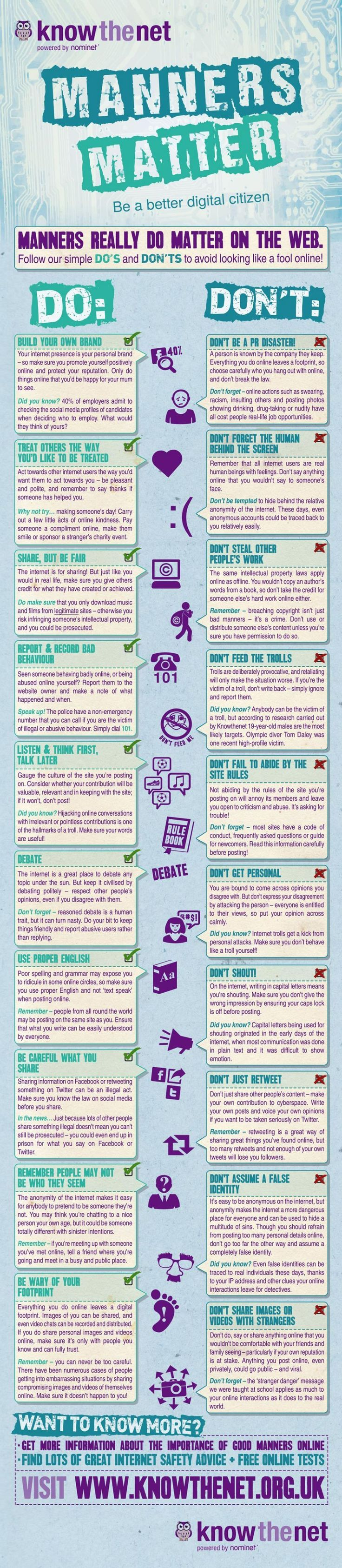 Manners Matter  This chart of do's and don'ts provides very detailed examples of what to do and what not to do on the internet. It provides very recent social media examples and such that the students would relate to