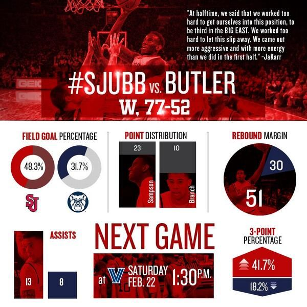 Infographic Ideas infographic basketball : 1000+ images about Sports Infographics on Pinterest | Football ...