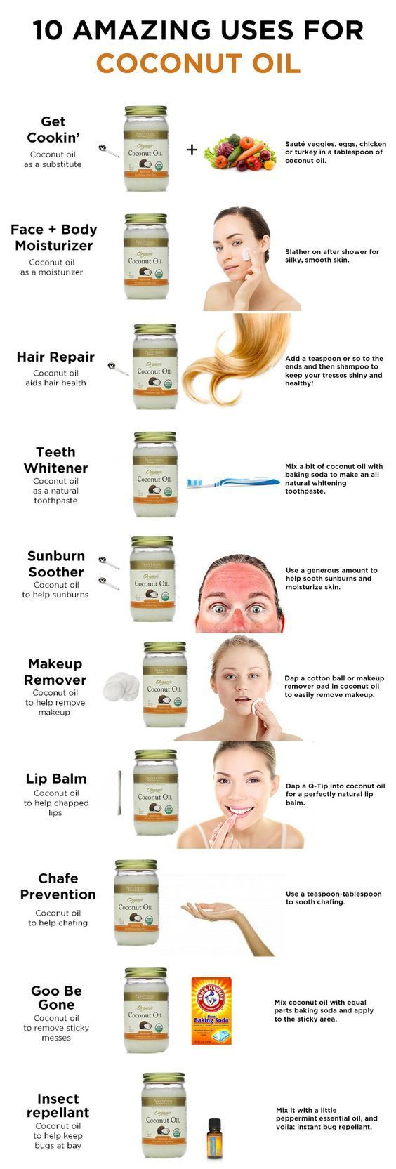 The amazing uses of coconut oil Hair Repair, makeup remover, SUNBURN SOOTHER (I can attest to that!), Lip Balm, insect repellent, goo be gone, chafe prevention and yes... cooking! Great for men and women!  Benefits coconut oil!  #sunburnsoother #coconutoil #naturaltreatments