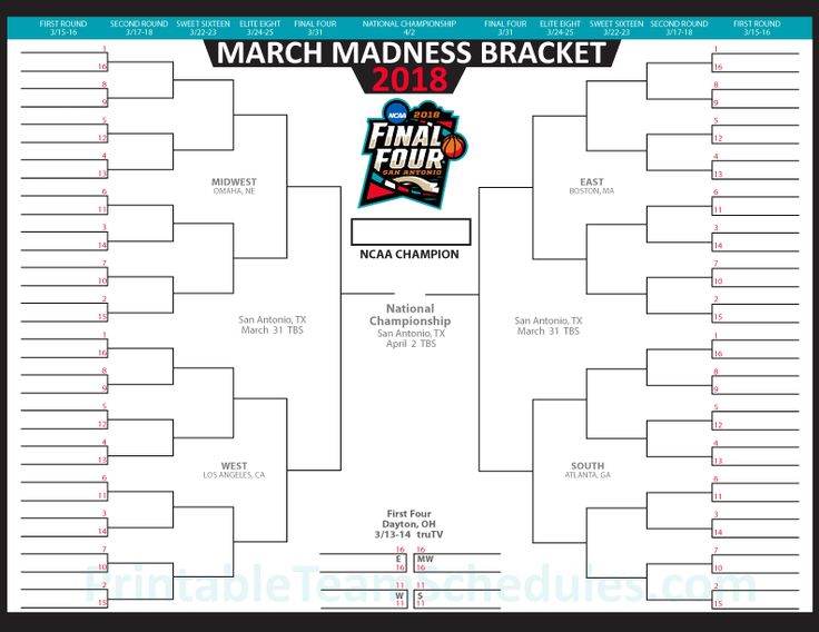 NCAA March Madness Men's Basketball Bracket 2018 Printable NCAA Bracket - http://printableteamschedules.com/NCAA/marchmadnessbracket.php