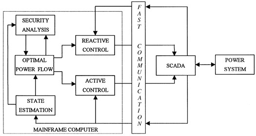 thesis electronic