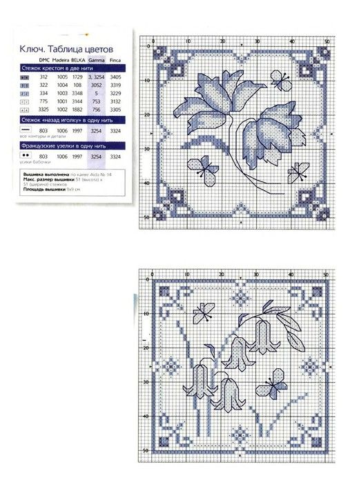 Cross-stitch Decorative Blue Flowers Biscornu, part 2... with the color chart...
