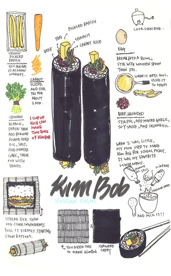 Kim Bob, Korean rice roll in dried seaweed, usually made with yellow pickled radish, spinach, carrot, and egg. | Heegyum Kim