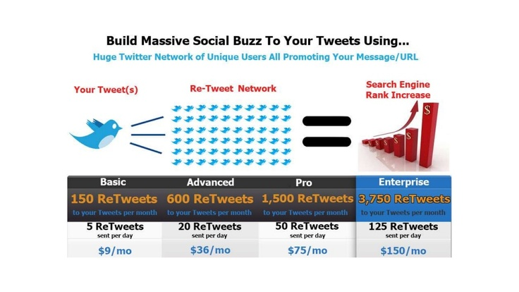 twitter-backlinks-review-free-trial by mario365 via Slideshare
