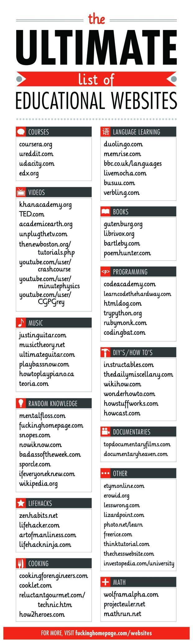"The Ultimate List of Educational Websites The author says, ""You can learn nearly anything and everything from the internet, the only trouble is finding reliable sources for information. Below is an infographic that has put together some of the most useful sites when it comes to learning something new.  I myself learned how to design and code purely from the internet - no schooling whatsoever. So if you're looking to learn code, the sites listed in the infographic below are some great…"