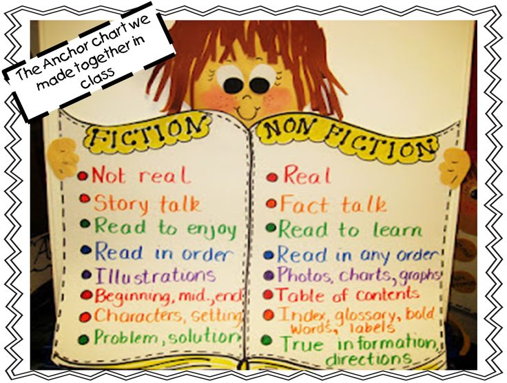 Expository Writing Anchor Chart   First Grade Wow: Fiction and Nonfiction compare anchor chart