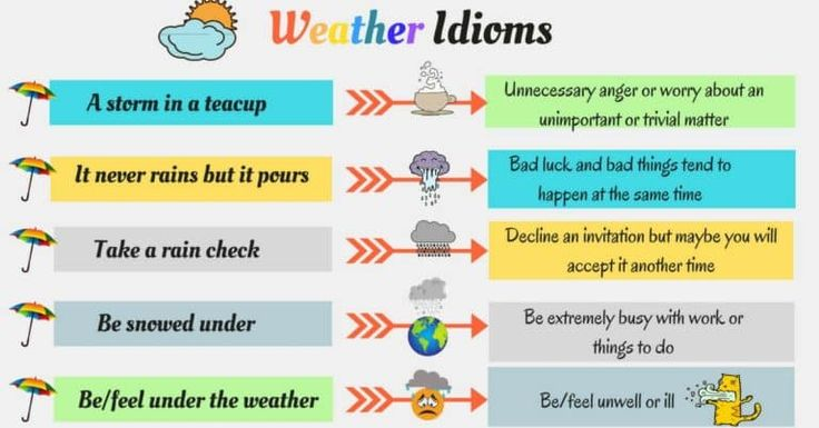 rough weather meaning in english