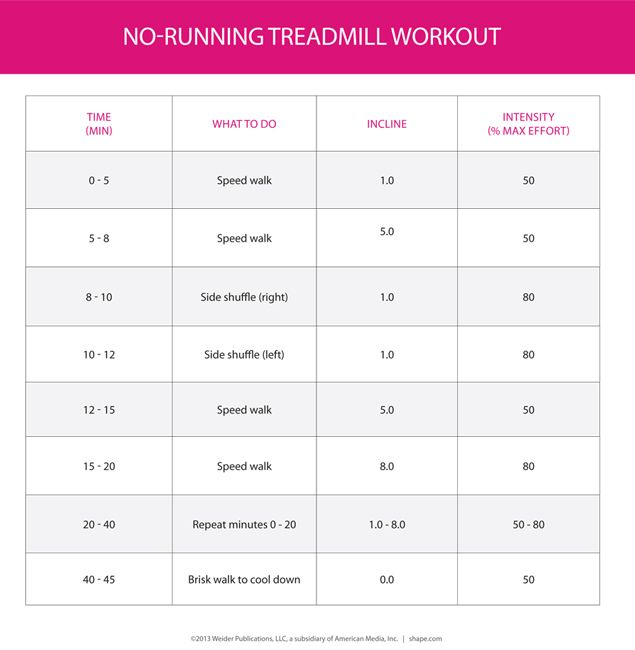 how to start running on a treadmill to lose weight