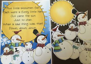 Snowman Fingerplay: Poetry in the Classroom