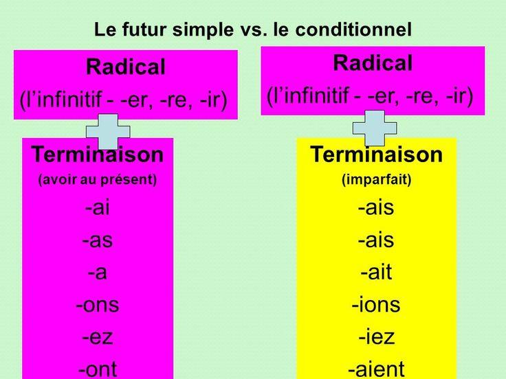 reflective essay on classroom management Essayer Imparfait De Lindicatif