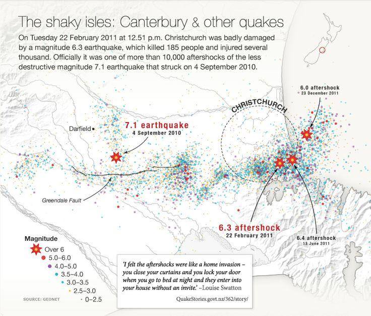the shaky isles explained