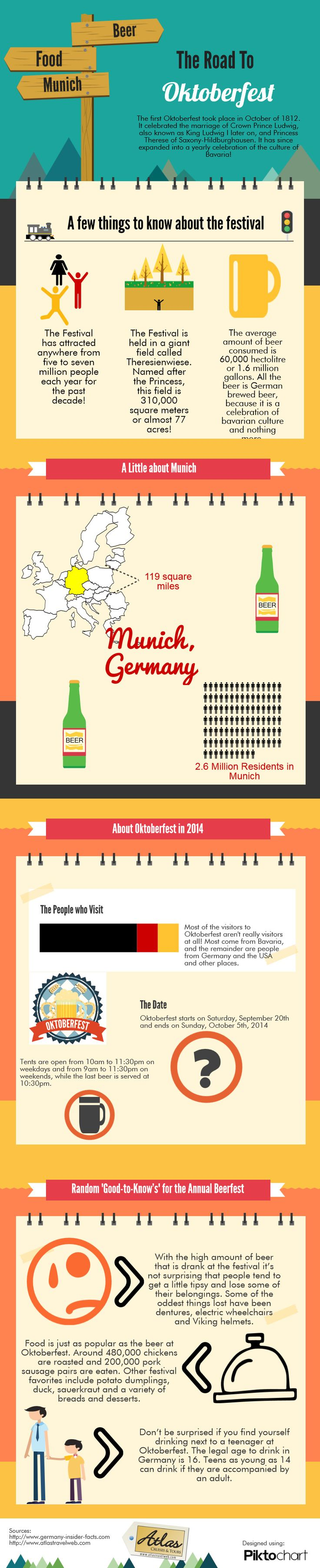 History and interesting facts about Oktoberfest in Germany.
