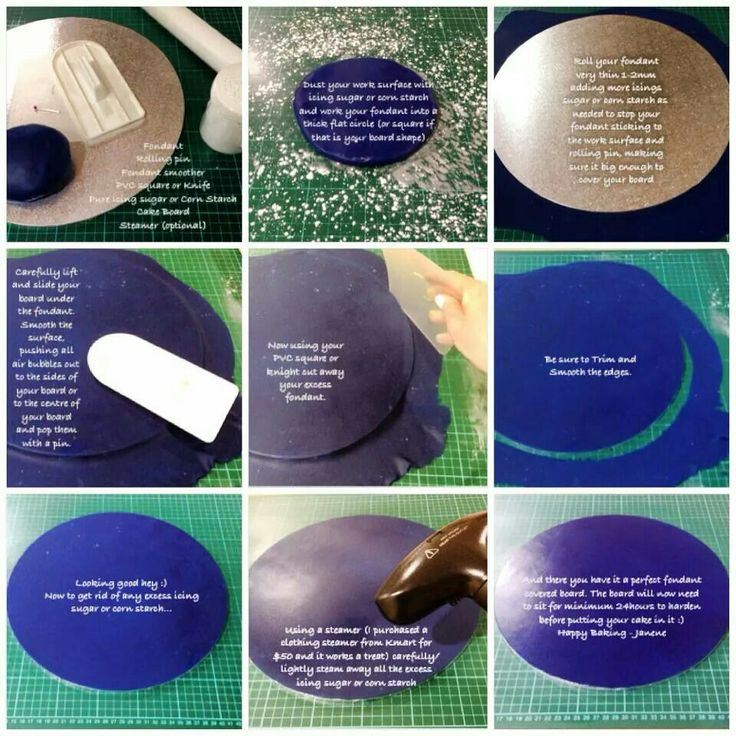 Fondant Cake Board Ideas : How to cover a cake board with fondant Cake designs ...