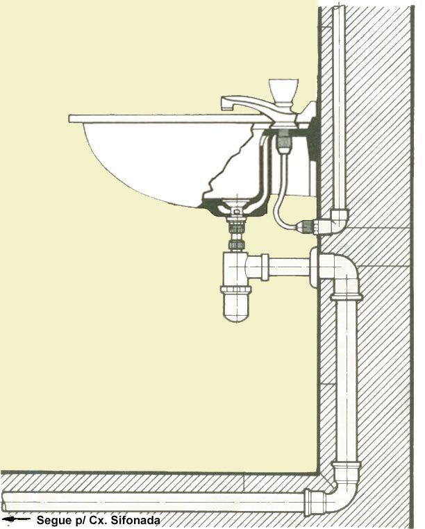 22 melhores imagens sobre Building Details no Pinterest  Arquitetura, Detalh -> Pia Para Banheiro Sketchup