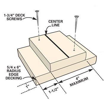 deck skirting on pinterest decks under decks and under deck storage