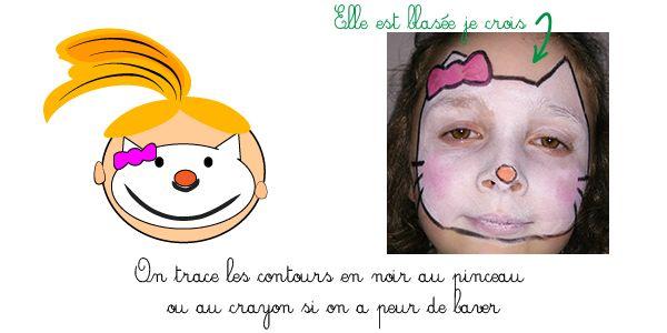[Tuto] Un maquillage Hello Kitty par Mademoiselle Farfalle avec Grim'Tout un maquillage de qualité professionnel ....!!!