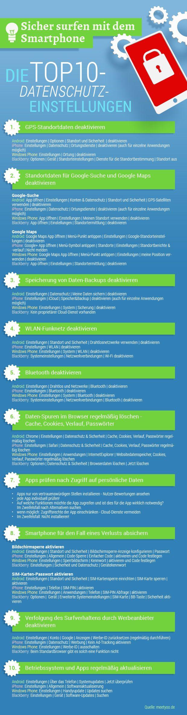 Sicher surfen mit dem Smartphone: Datenschutz-Infografik  #Datenschutz #Infografik #Smarthphone