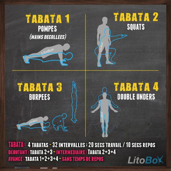 Entraînement Tabata que l'on peut faire partout avec des exercices au poids du corps et sans matériel !