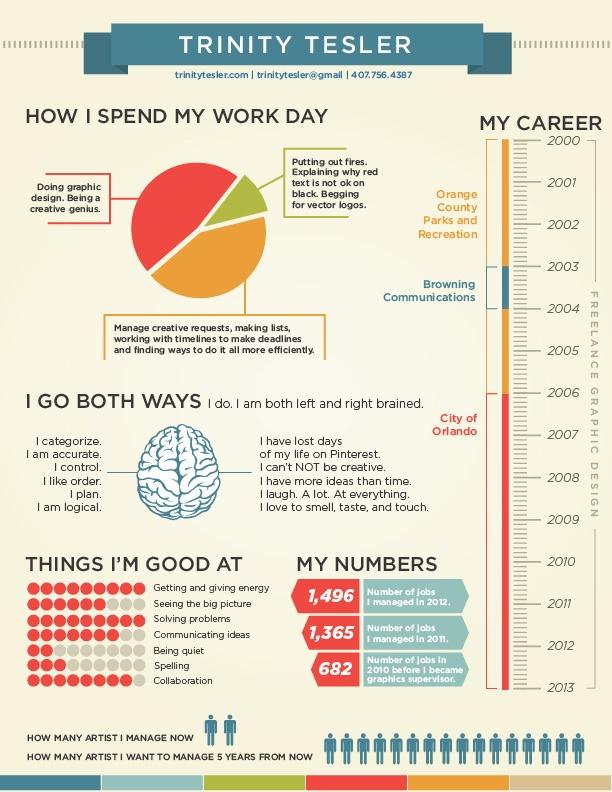 Infographic Resume Resume