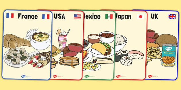 * NEW * Foods Around The World Display Posters