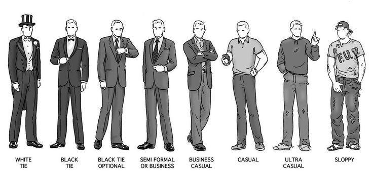 1)White tie — самый формальный и требовательный к деталям дресс-код. 2)Black Tie (от англ. «черный галстук») – мероприятия, на которых возможен такой дресс-код, обычно не слишком официальны. Например, это вечерний прием, свадебное торжество, премьера в театре и прочие подобные мероприятия. 3)Black tie optional- это дресс-код, который подразумевает выход в вечернем наряде (смокинг не обязателен). 4)«Semi-formal» (полуформально) – другими словами данный дресс код можно назвать «после пяти»…