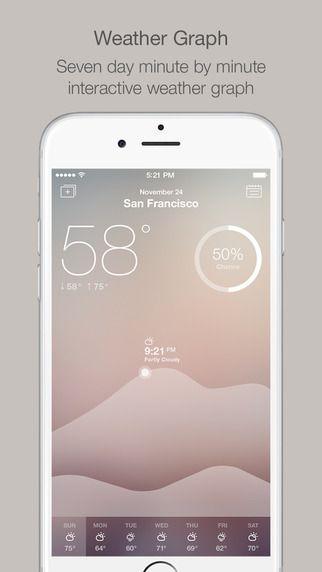 Fresh Air - Beautiful, personalized weather backcountry Studios LLC 제작 예쁜 날씨 어플