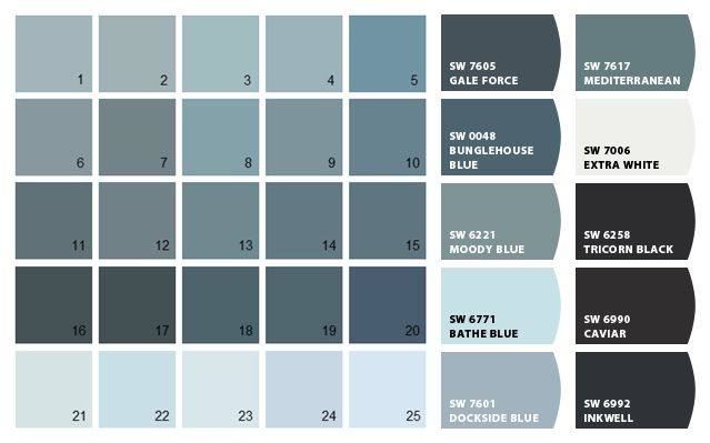 ColorSnap by Sherwin-Williams – Home kitchen/dining room wall colors, really like Gale Force, Bunglehouse blue and dockside blue