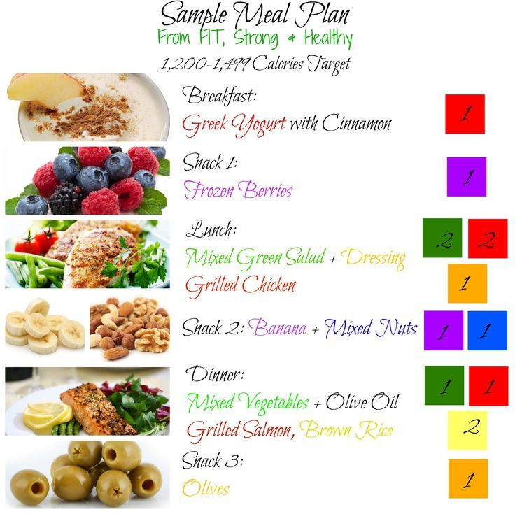 Sample Meal Plan (menu) for 21 day fix diet. Click on the image to get your containers.