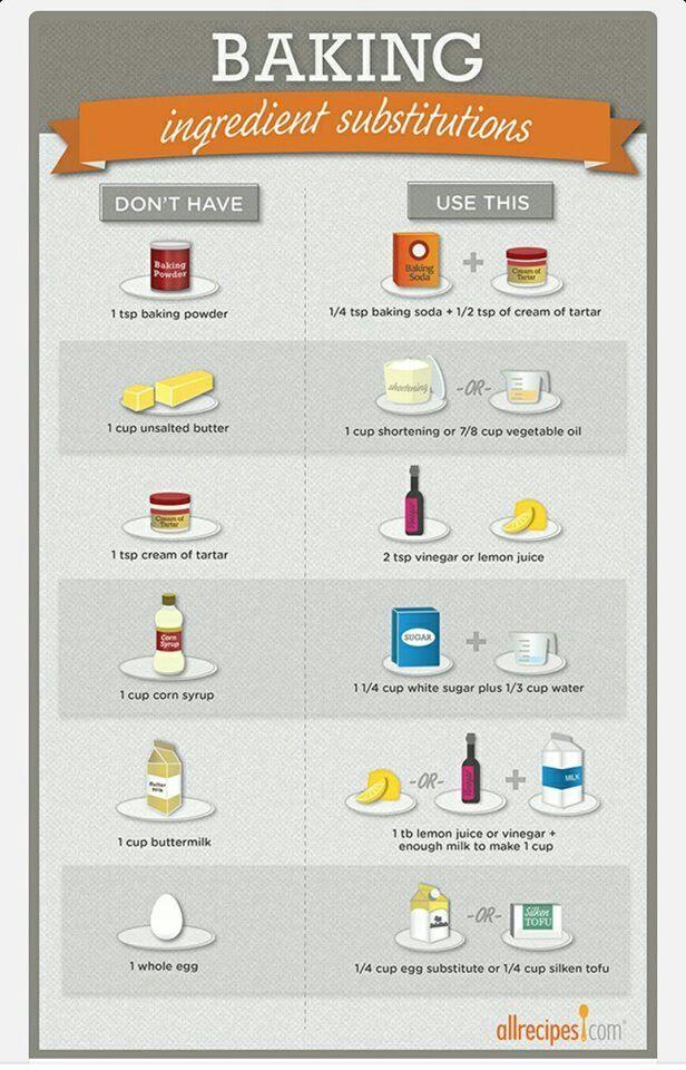 15 best Conversion chart images on Pinterest Cooking tips - cooking conversion chart