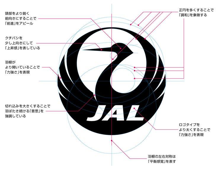 日本航空の新ロゴ : これ、誰がデザインしたの?